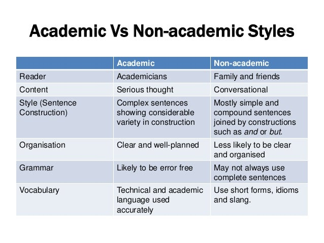 academic dating non academic writing