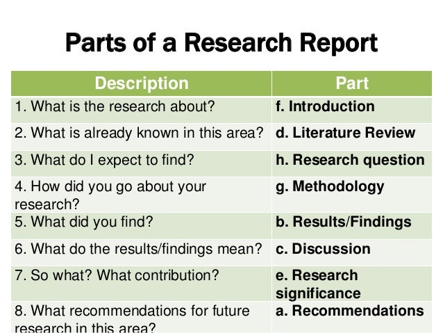 abstract introduction literature review methodology Have an exemplary literature review have you written a stellar literature review you care to share for teaching purposes are you an instructor who has received an exemplary literature review and have permission from the student to post please contact britt mcgowan at bmcgowan@uwfedu for.