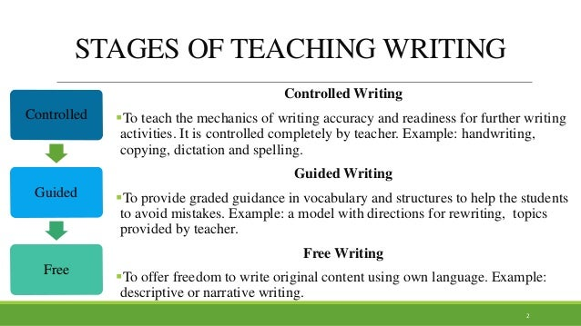 teaching writing skills ppt