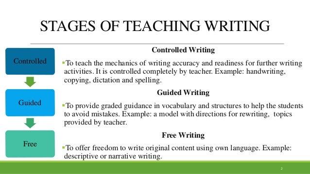 teaching writing skills ppt