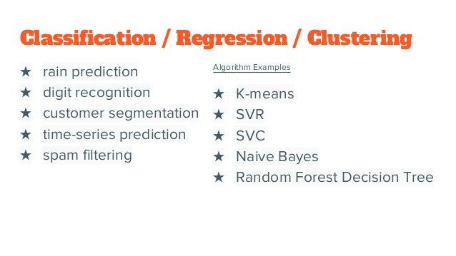 Classification / Regression / Clustering ★ rain prediction ★ digit recognition ★ customer segmentation ★ time-series predi...