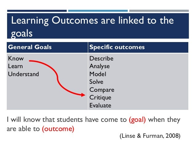 be able to contribute to planning learning activities essay May contribute to the planning occur when supporting learning activities 2 be able to prepare for learning activities.