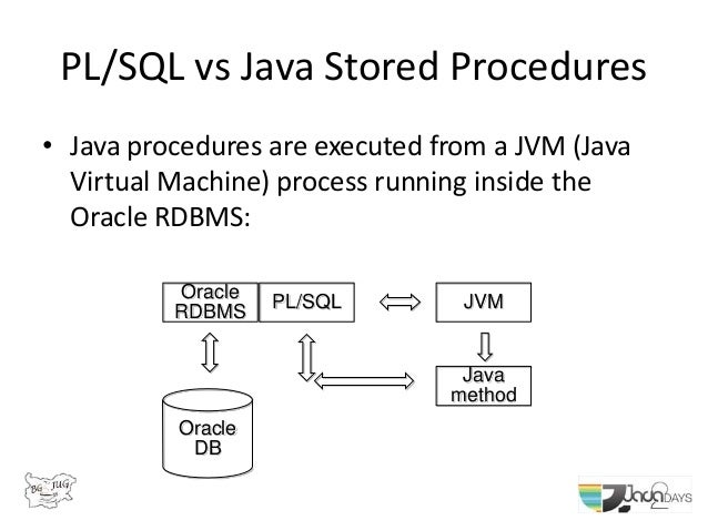 Writing Stored Procedures with Oracle Database 12c
