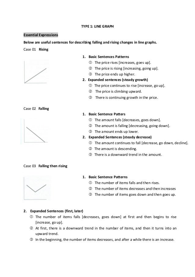 Band 9 Solved Line Graph For Writing Task 1ielts Document