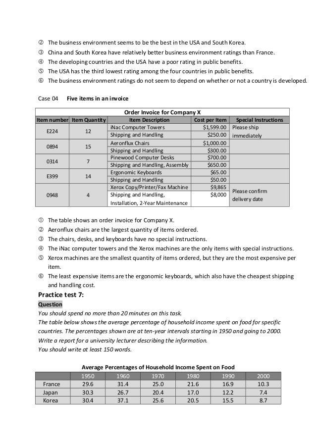Lovely Fertile Crescent History Kids Homework Sheets Hindi