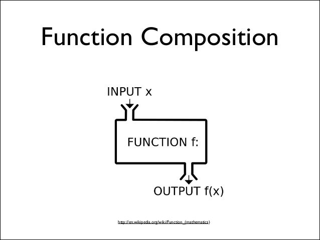 Unit Test + Functional Programming = Love