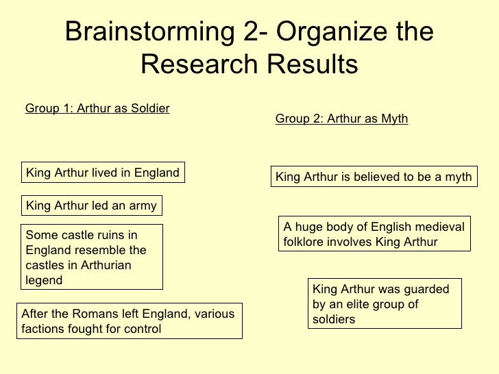 writing the basic essay  king arthur was guarded by an elite group of iers 5