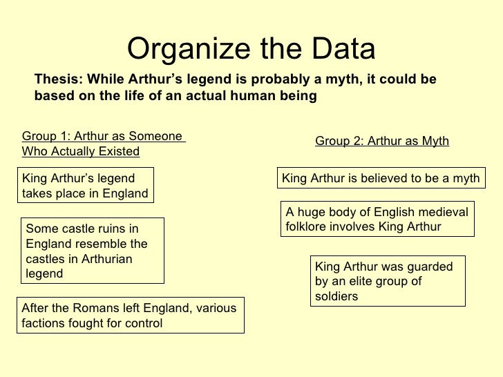writing the basic essay  8 organize the data king arthur s