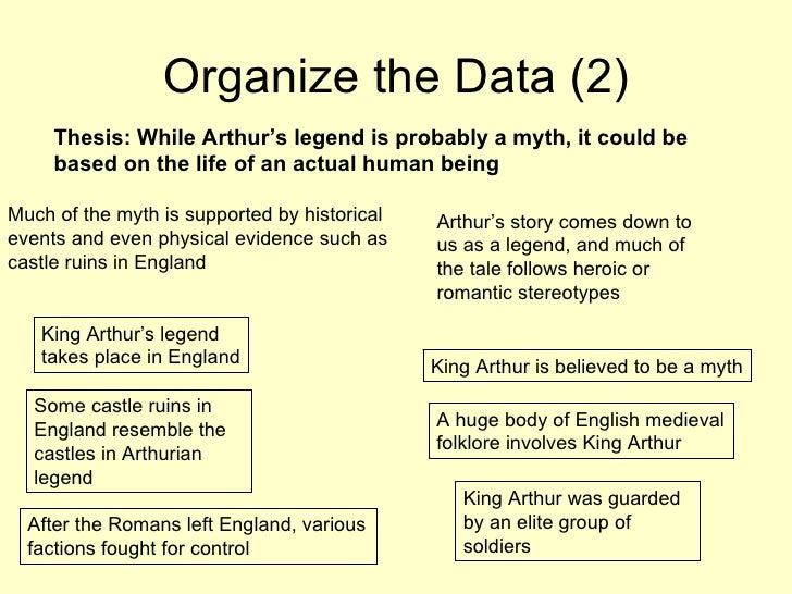 essay questions for king arthur King arthur keyword essays and term papers available at echeatcom, the largest free essay community.