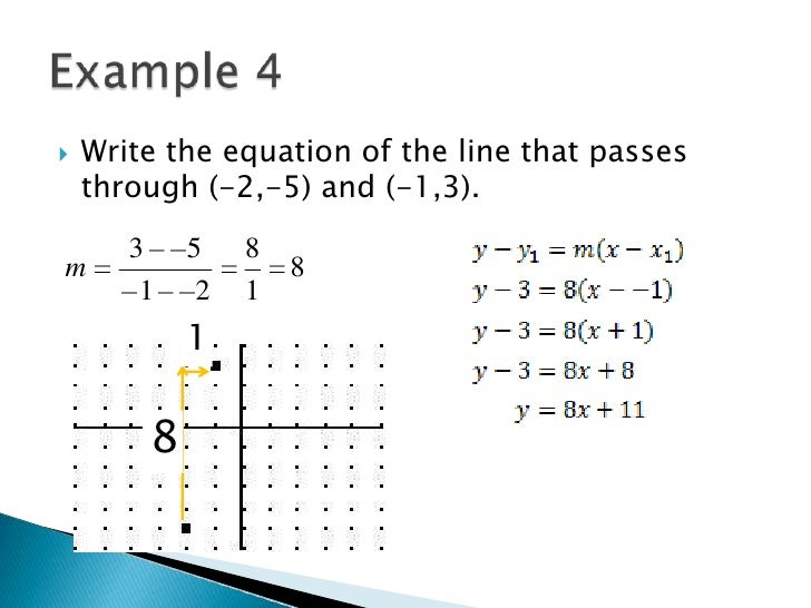 Writing the equations of lines(point slope form)