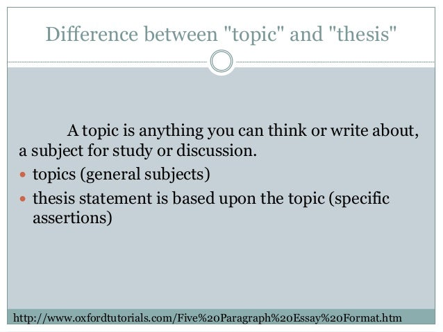What is the difference between an abstract and a thesis statement