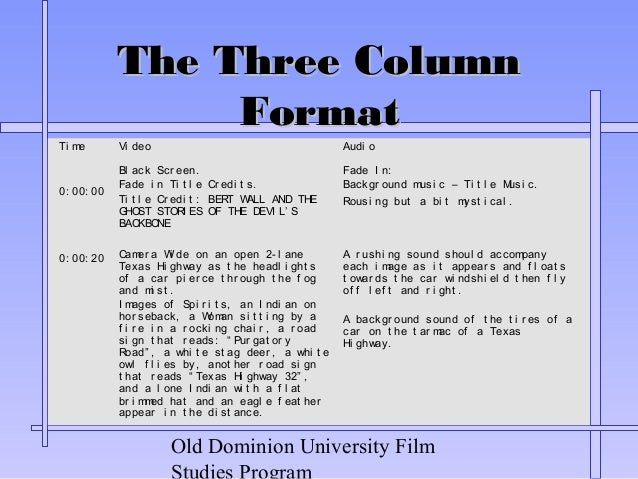 how to format a film script pike productoseb co