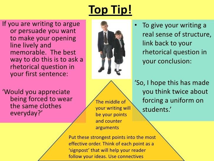 Clothes essay in english
