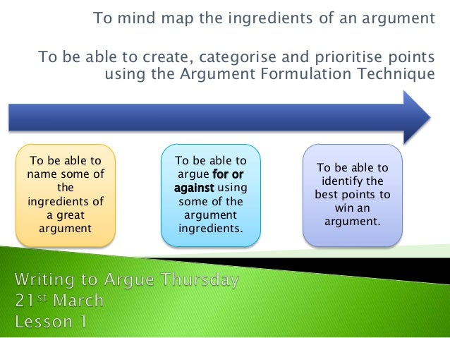 To mind map the ingredients of an argument To be able to create, categorise and prioritise points         using the Argume...