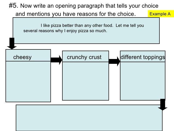 Persuasive Essay Thinking Maps Inc - image 3