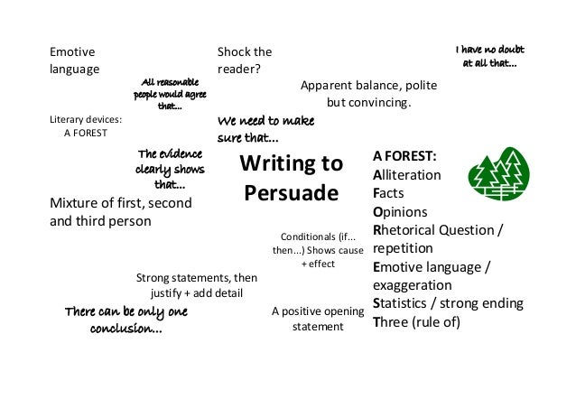 writing to persuade writing to persuade emotive