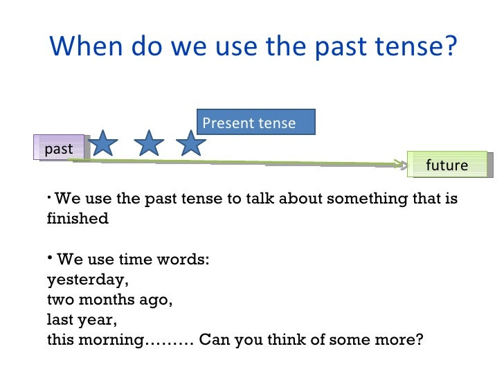 use past tense in essay Hi all, i am new to this forum and this is my very first post :) as the title says, i'm always confused by what tense to use when writing essays and.