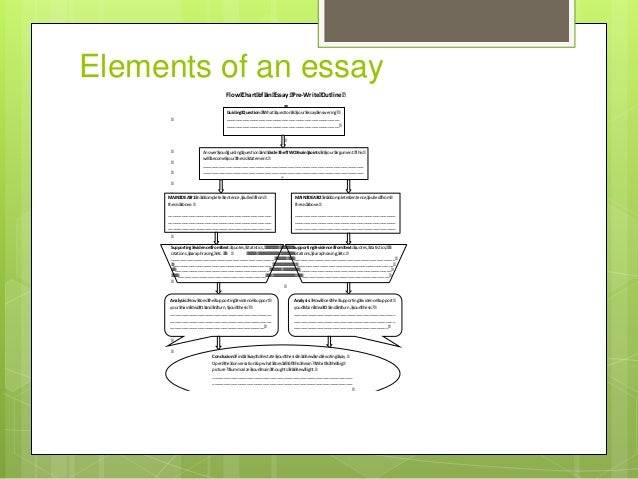essay flow charts By creately templates tagged: flow,flowchart,business,workflow updated:6 months ago.