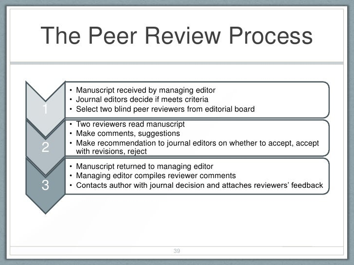 Getting It Published THE PEER REVIEW PROCESS 39
