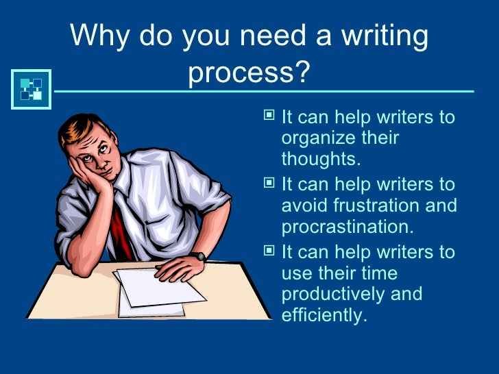the writing process can help writers