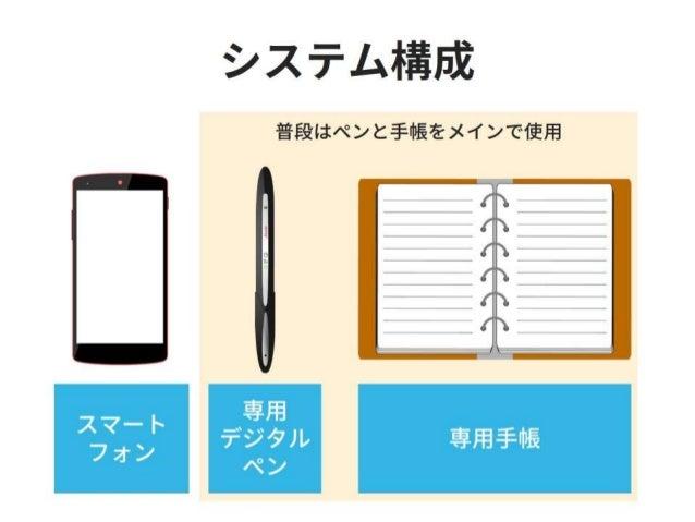 普管受縄まペンと手帳をメイ ンで使用  丶从 { /バ)  /丶'  藻丶  ノ丶  〝隷丶  `『ノ 隷  '丿鷺