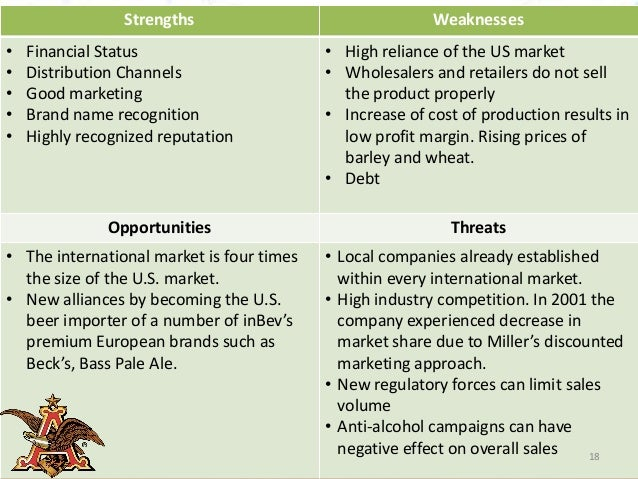 swot analysis bud light wheat It's not important for us to know exactly how you arrived here, but it is important for both of us to acknowledge that you are here acceptance is always the first step.