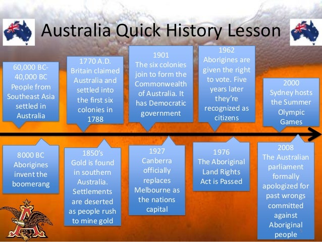 1788 1850 aboriginal resistance Over 50 british were killed between 1828 and 1830 in what was the most successful aboriginal resistance in australia's history  1788–1850 sydney: allen & unwin.