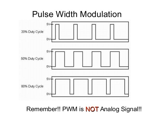 Pulse Width Modulation  Remember!! PWM is NOT Analog Signal!!