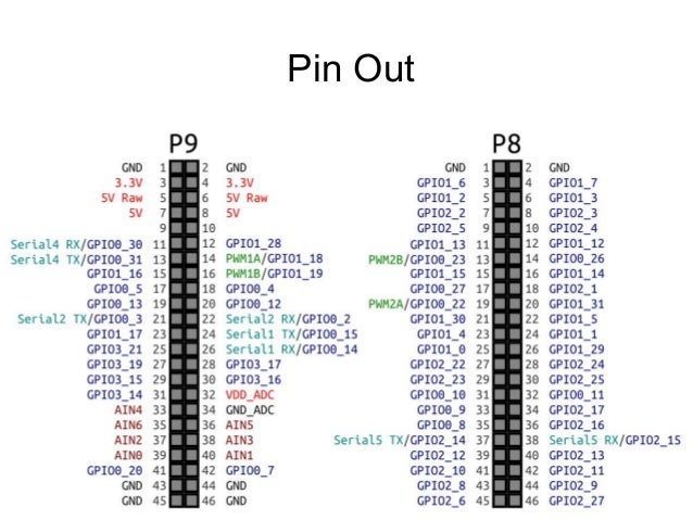 Pin Out