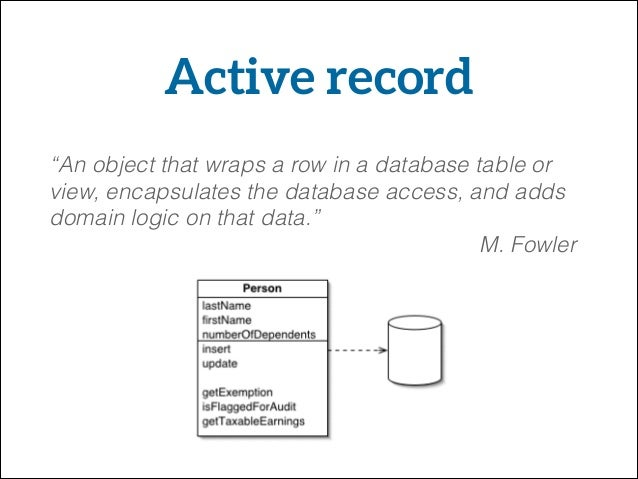 Active Record A single model cannot be appropriate for reporting, searching and transactional behaviour. Greg Young