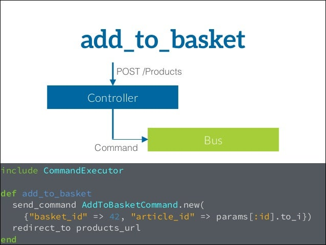 def commit while event = uncommited_events.shift events_repository.store(id, event) send_event event end end commit DM (Ba...