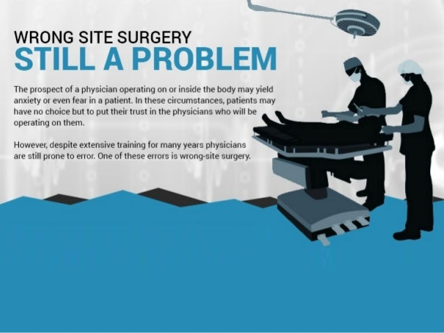wrong site surgery essay It was a mea culpa that most doctors would never dream of making public ring described a flurry of missteps which led to a wrong-site, wrong-procedure mistake.