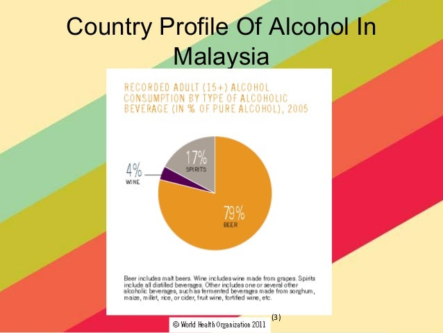 statistic of alcohol consumption in malaysia