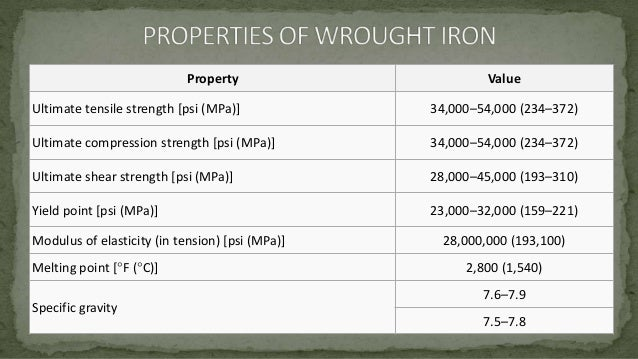 Wrought Iron Final