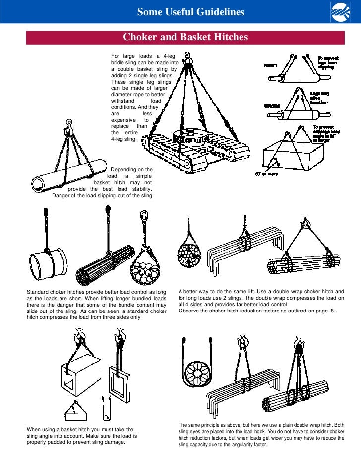Wrs rigging practice