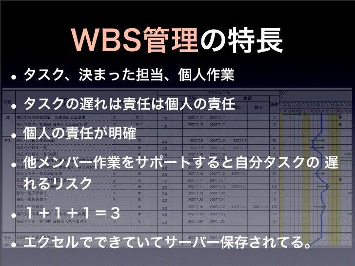 WBS管理の特長• タスク、決まった担当、個人作業• タスクの遅れは責任は個人の責任• 個人の責任が明確• 他メンバー作業をサポートすると自分タスクの 遅 れるリスク• 1+1+1=3• エクセルでできていてサーバー保存されてる。