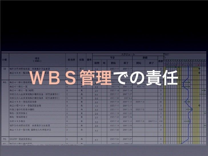 WBS管理での責任