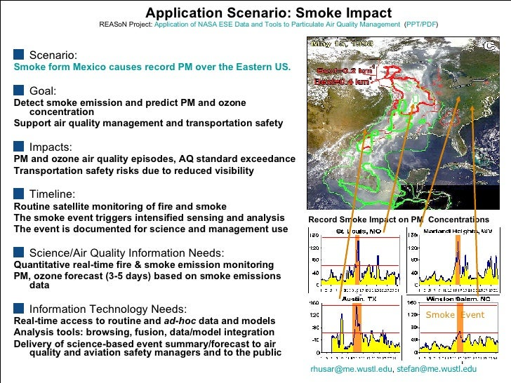 Application Scenario: Smoke Impact REASoN Project:  Application of NASA ESE Data and Tools to Particulate Air Quality Mana...