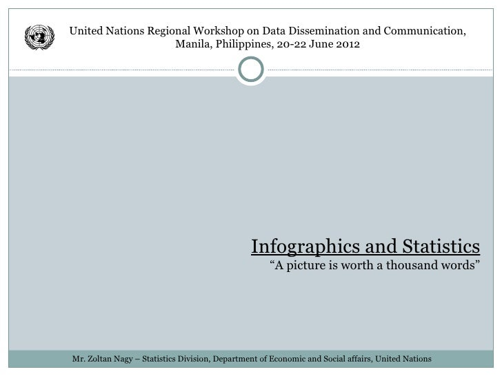 United Nations Regional Workshop on Data Dissemination and Communication,                    Manila, Philippines, 20-22 Ju...