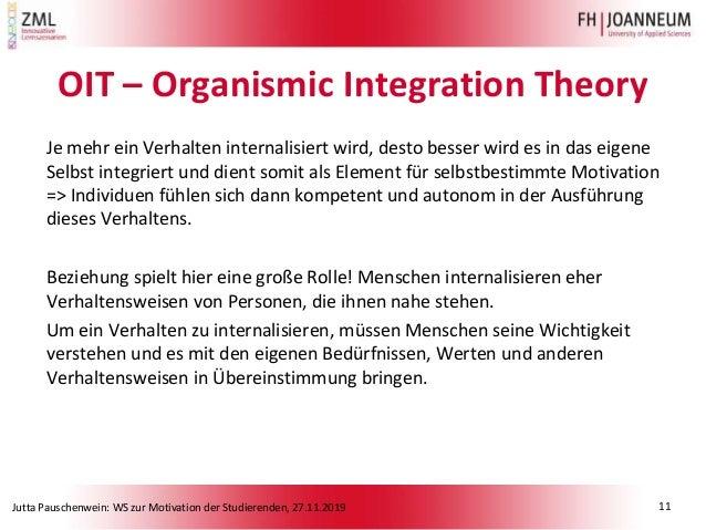 Jutta Pauschenwein: WS zur Motivation der Studierenden, 27.11.2019 OIT – Organismic Integration Theory Je mehr ein Verhalt...