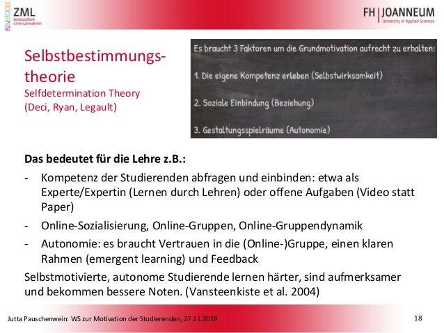 Jutta Pauschenwein: WS zur Motivation der Studierenden, 27.11.2019 Selbstbestimmungs- theorie Selfdetermination Theory (De...