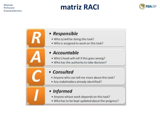 raci powerpoint template