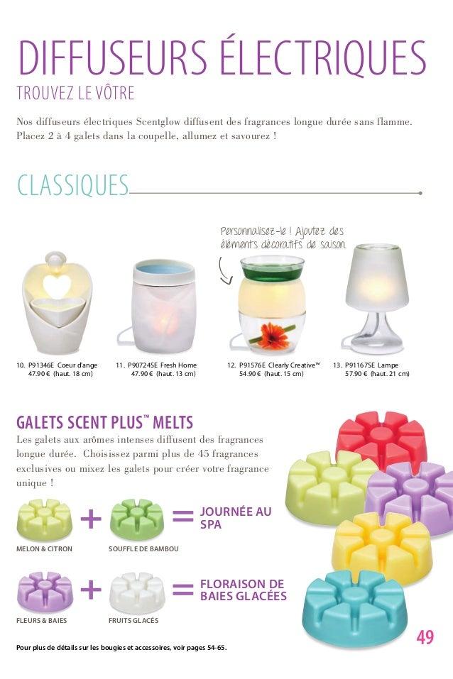 gaLeTs scenT PLUs™ MeLTs Les galets aux arômes intenses diffusent des fragrances longue durée. Choisissez parmi plus de 45...