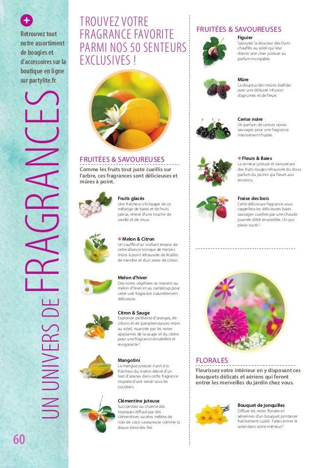 Mangotini La mangue juteuse s'unit à la fraîcheur du melon relevé d'un trait d'ananas dans cette fragrance inspirée d'une ...