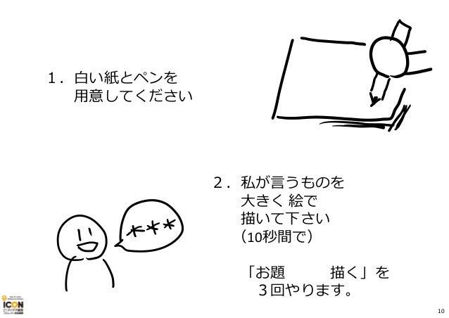 1.白い紙とペンを 用意してください 2.私が言うものを 大きく 絵で 描いて下さい (10秒間で) 「お題 ⇒ 描く」を 3回やります。 10
