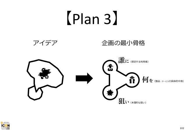 アイデア 【Plan 3】 企画の最⼩骨格 何を(製品・サービスの具体的中身) 誰に(想定する利用者) 狙い(本質的な狙い) 102