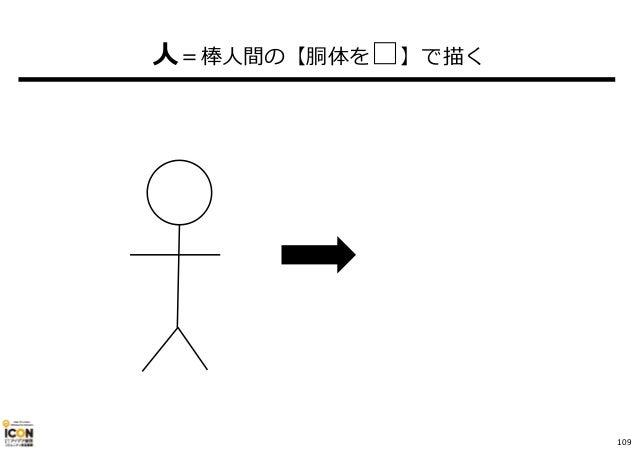 109 人=棒人間の【胴体を□】で描く