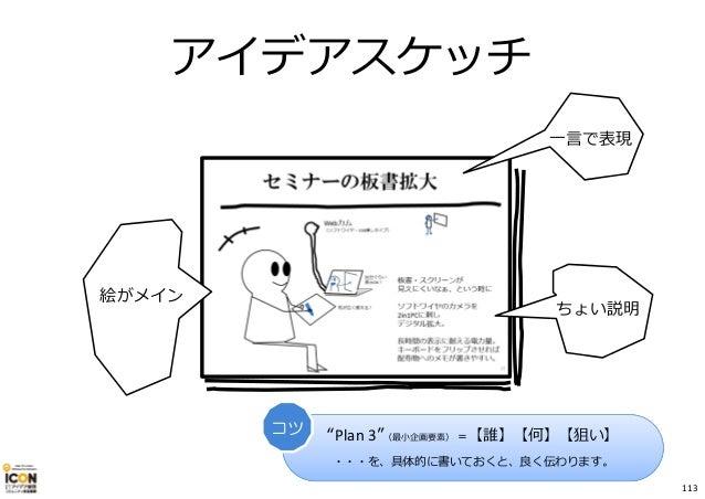 """絵がメイン 一言で表現 ちょい説明 アイデアスケッチ """"Plan 3""""(最⼩企画要素) =【誰】【何】【狙い】 ・・・を、具体的に書いておくと、良く伝わります。 コツ 113"""