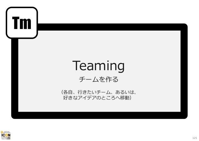 Teaming チームを作る (各自、⾏きたいチーム、あるいは、 好きなアイデアのところへ移動) Tm 125