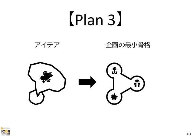 アイデア 【Plan 3】 企画の最⼩骨格 134